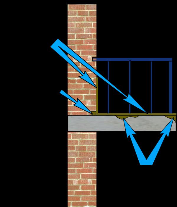 Гидроизоляция открытого балкона своими руками
