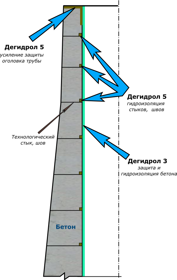 люстра q0141 9 инструкция по сборке