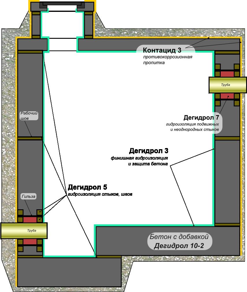 Противопожарный бетон 1 м3 цементного раствора цена